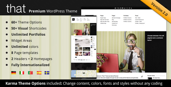 that 60 Awesome Wordpress Themes of February 2012